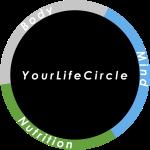 Yourlifecircle.fit - website gemaakt door Edwin Plasmeijer webdesign
