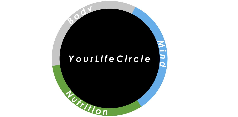 Nieuwe Website – YourLifeCircle